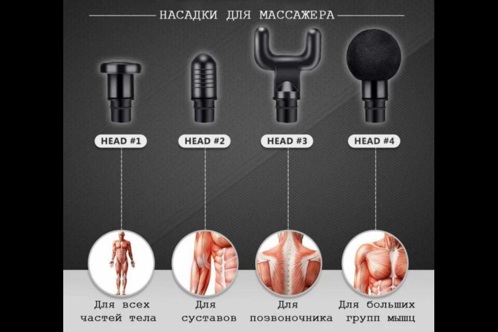 Портативный ручной массажер для тела