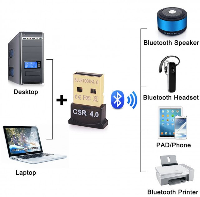 Адаптер USB Bluetooth 4.0