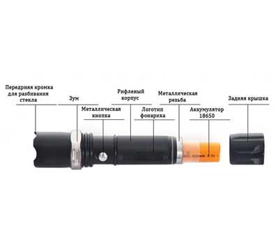 Светодиодный ручной фонарь 1000м